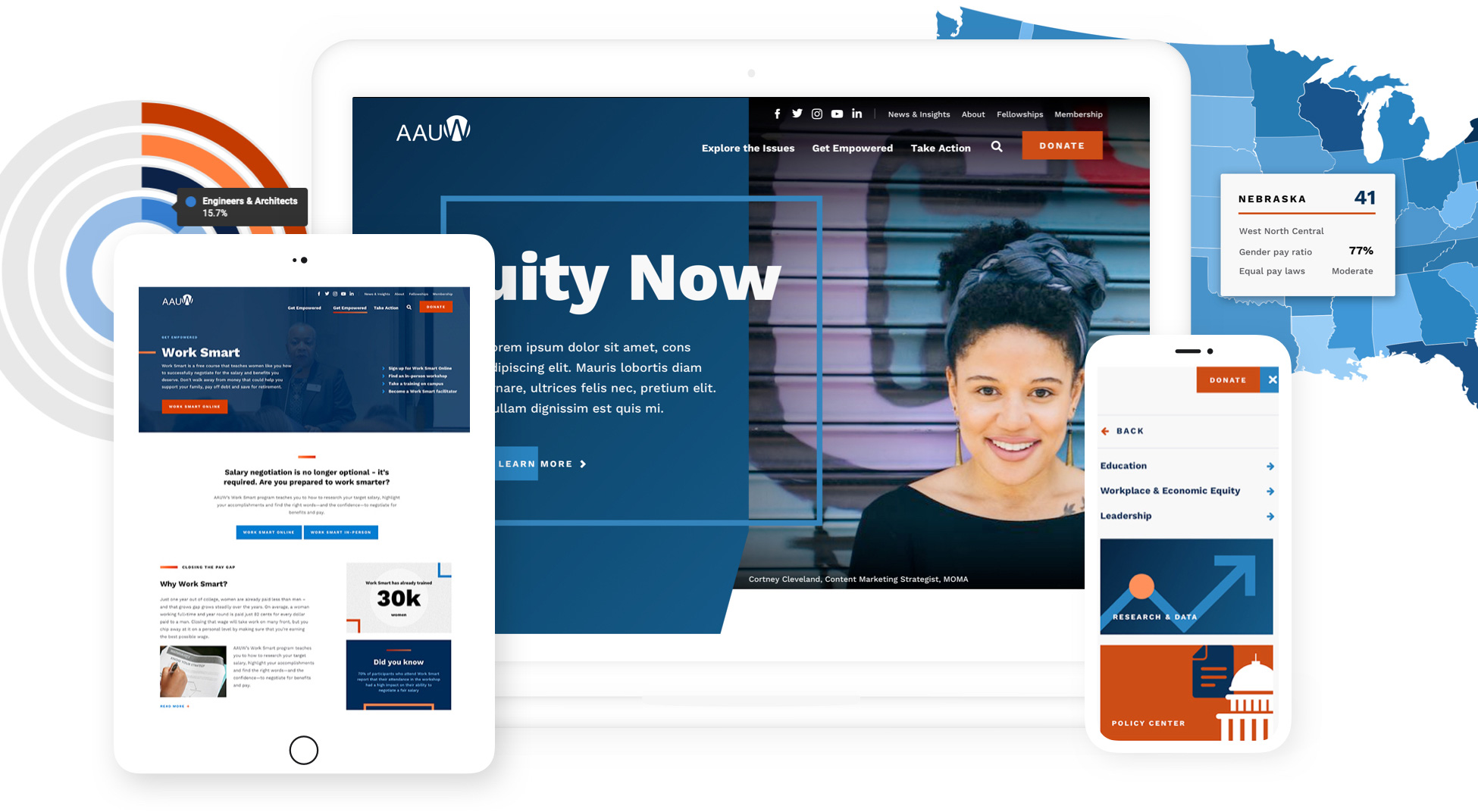 AAUW Homepage