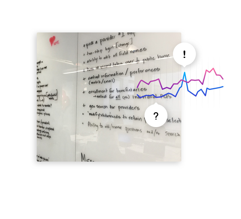 Strategy metrics diagram