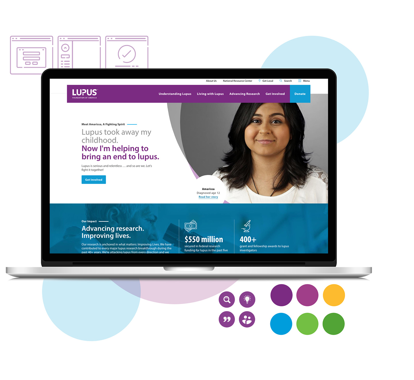 Lupus Website design